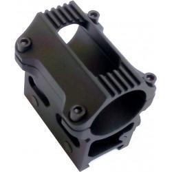 Montura de Linternas para Armas de Carril M27