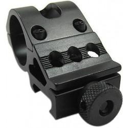 Montura de Linterna para armas de carril M25
